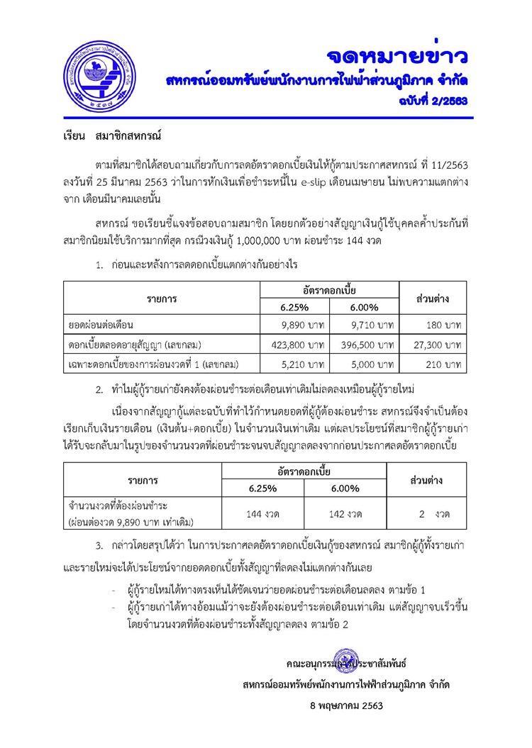 จดหมายข่าว ฉบับที่ 2/2563